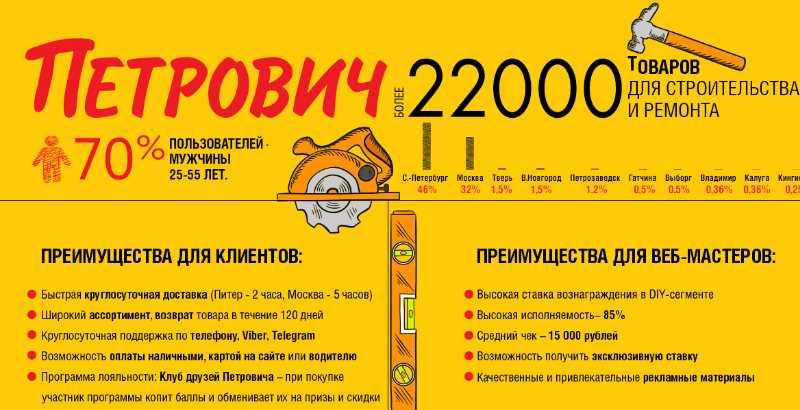 Примером партнерских программ для строительных сайтов является WebПрораб