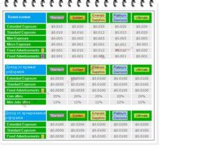 Действующие платёжные системы Skrill, Neteller, AirTM, Tipalti.