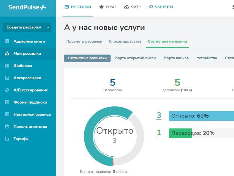 SendPulse – обзор, основные функции, стоимость, возможности: Обзор +Видео