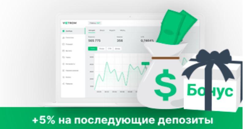 Быстрая модерация сайтов.